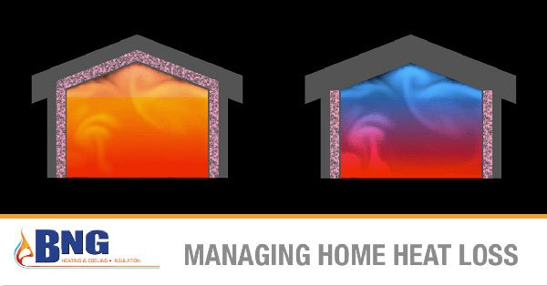 Managing Home Heat Loss